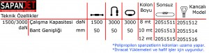 50mm-polip-spanzet-sp5001-tablo